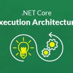 .NET CORE – Execution Architecture
