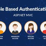 Role Based Authentication In ASP.NET MVC