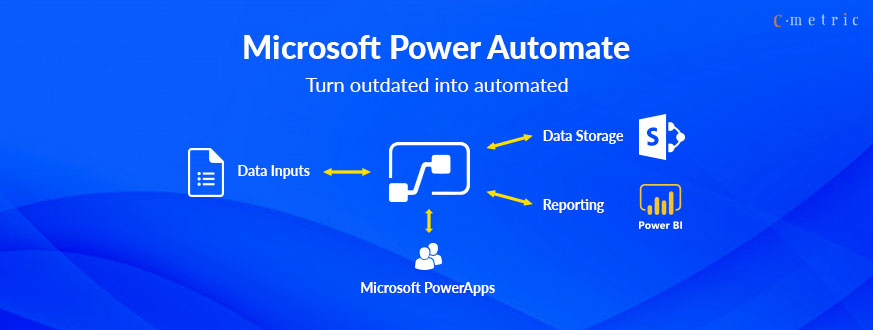 What is Microsoft Power Automate?