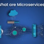 Feature image of Microservices