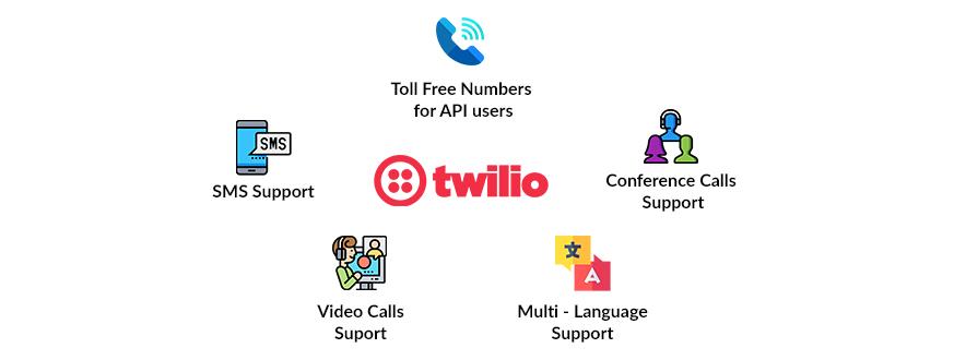 Cree un sistema de respuesta de voz interactiva (IVR) con Twilio: una guía rápida